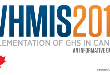 WHMIS 2015 Infographic