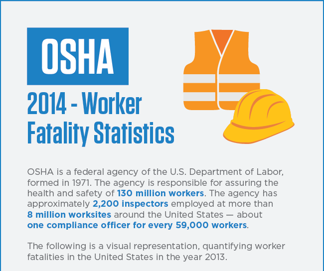 OSHA-Worker-Fatalities-Stats-Infographic-SLICED-650px-01