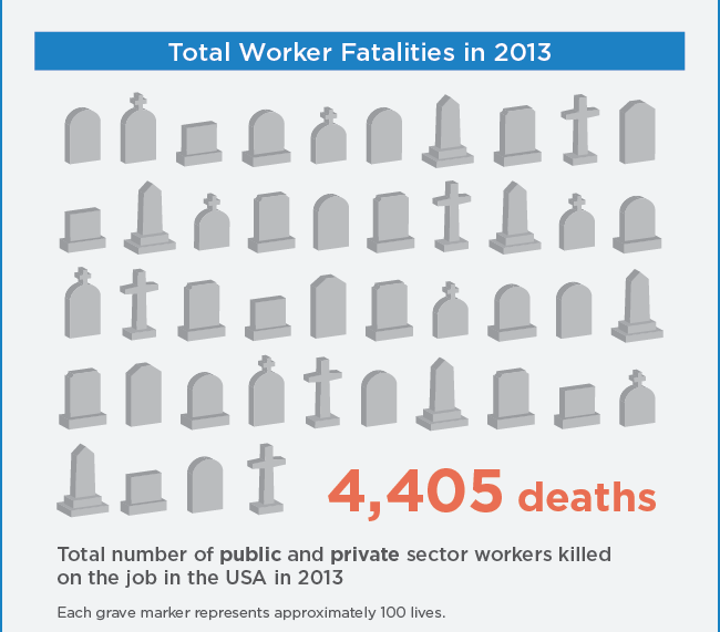 OSHA-Worker-Fatalities-Stats-Infographic-SLICED-650px-02
