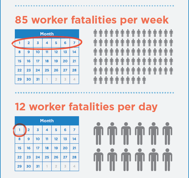 OSHA-Worker-Fatalities-Stats-Infographic-SLICED-650px-03