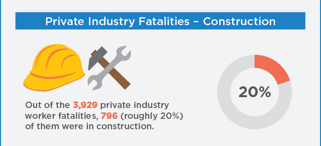 OSHA-Worker-Fatalities-Stats-Infographic-SLICED-650px-04