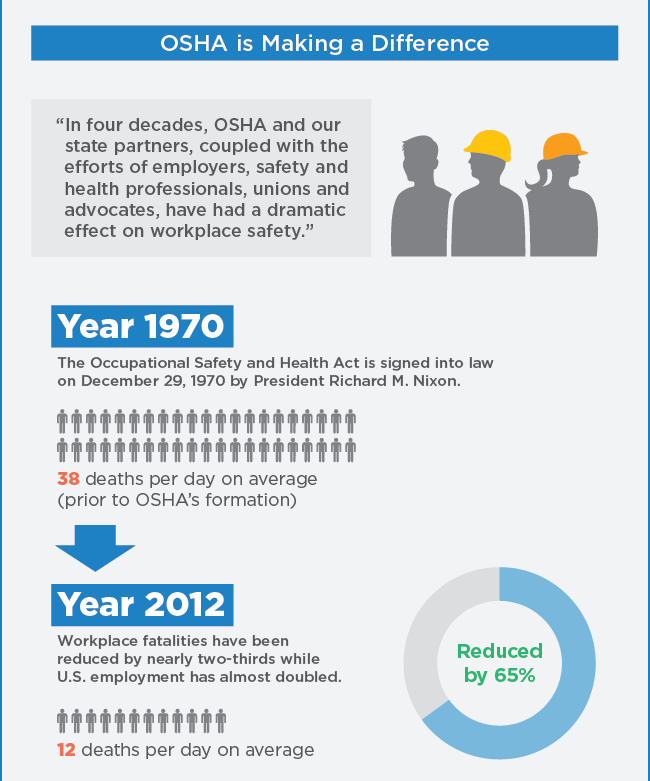 OSHA-Worker-Fatalities-Stats-Infographic-SLICED-650px-06