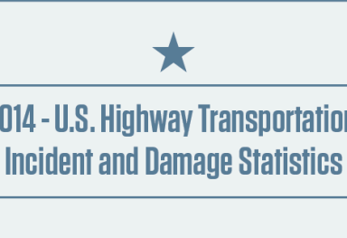 U.S. Highway Transportation Incident and Damages Infographic