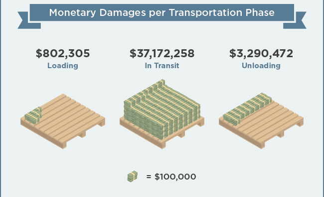 DOT-Highway-Transportation-Statistics-Infographic-SLICED-650px-02